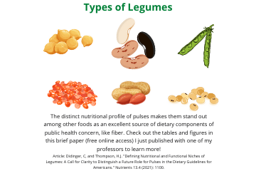 Differentiating Among Types of Legumes-April 7, 2021